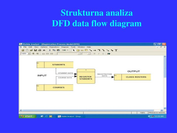 Strukturna analiza