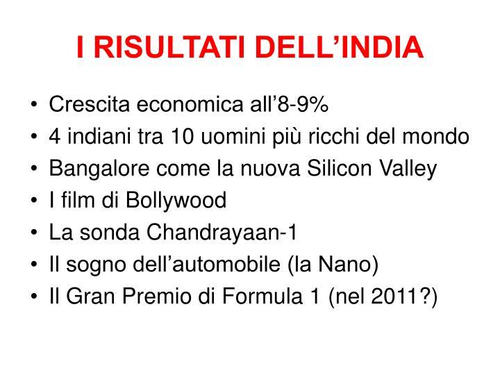 I risultati dell india