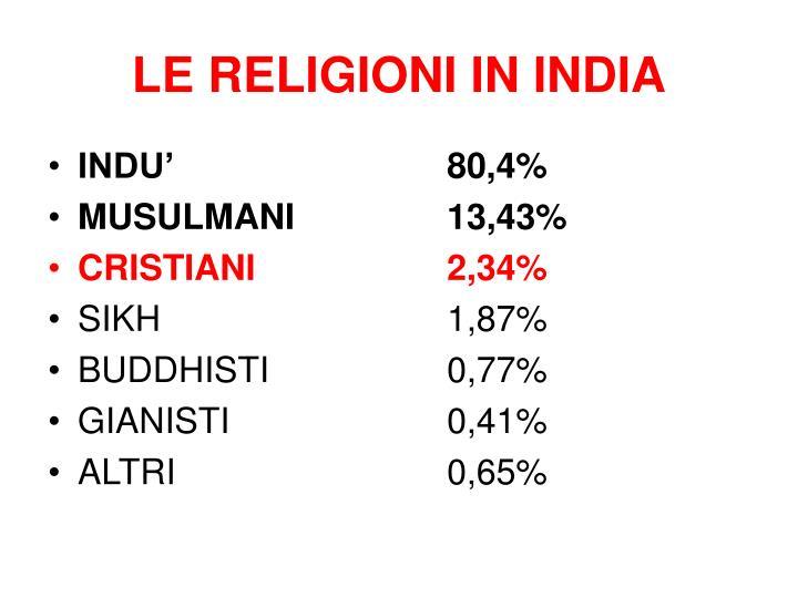 LE RELIGIONI IN INDIA