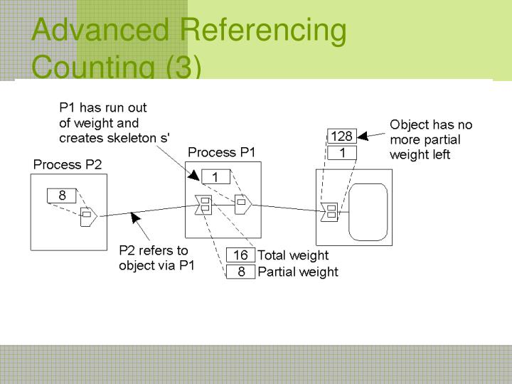 Advanced Referencing Counting (3)
