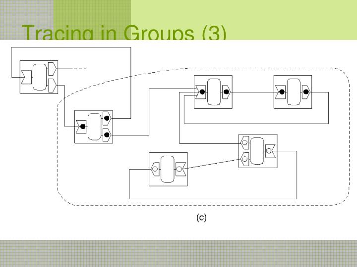 Tracing in Groups (3)