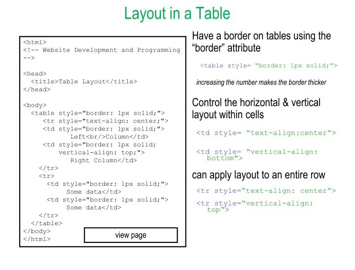Layout in a Table