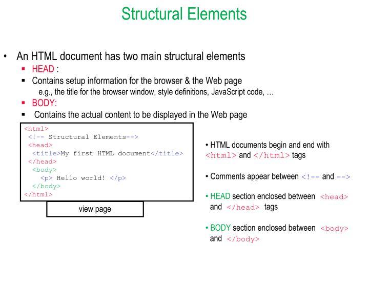 Structural elements