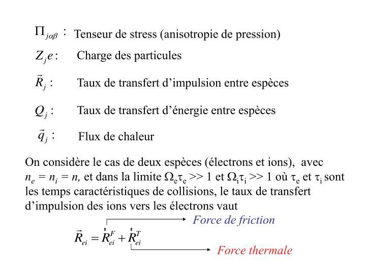 Tenseur de stress (anisotropie de pression)