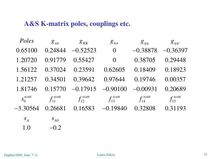 A&S K-matrix poles, couplings etc.