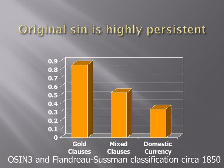 Original sin is highly persistent