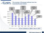 the exodus of european airlines from the australia europe market