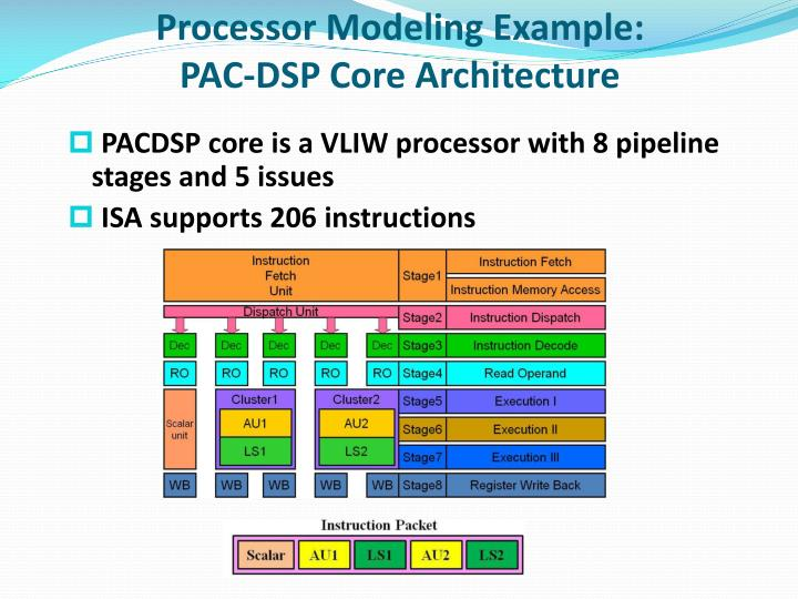 PPT - PowerMixer IP : IP-Level Power Modeling for ...