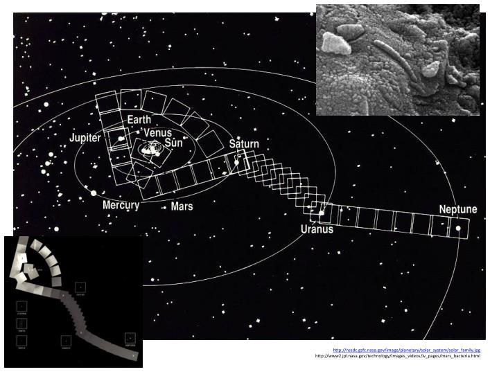 http://nssdc.gsfc.nasa.gov/image/planetary/solar_system/solar_family.jpg
