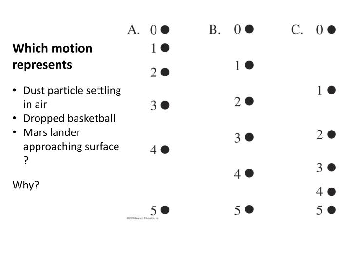 Which motion represents