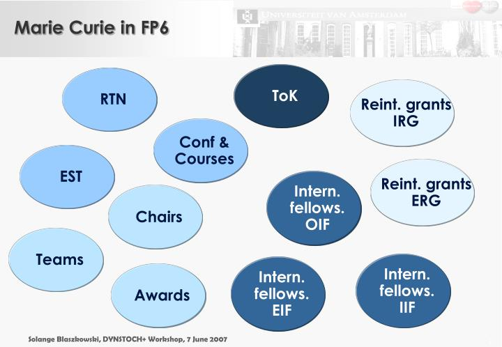 Marie Curie in FP6