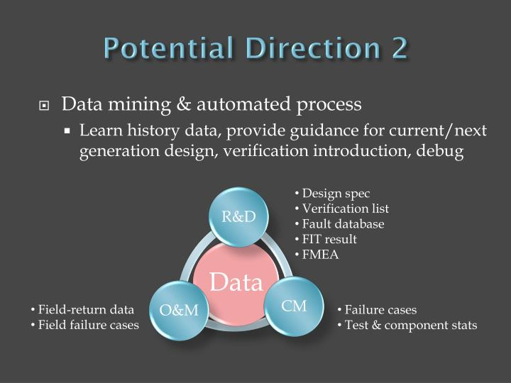 Potential Direction 2