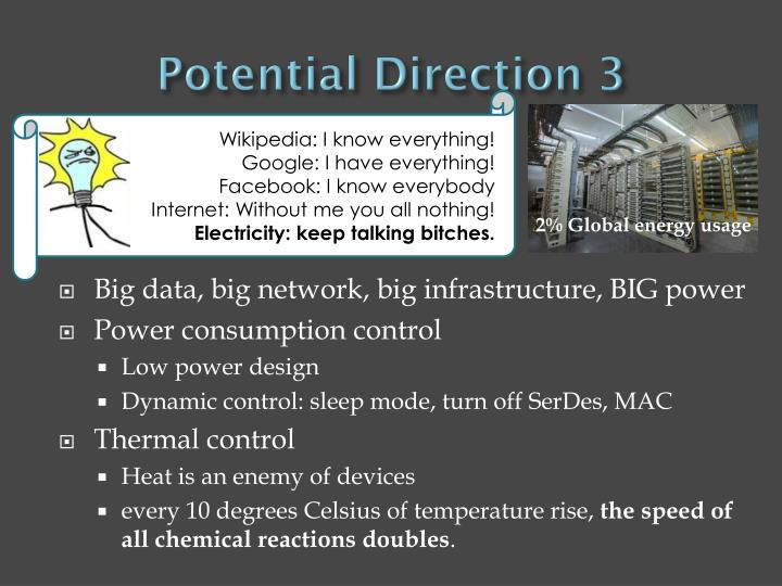 Potential Direction 3