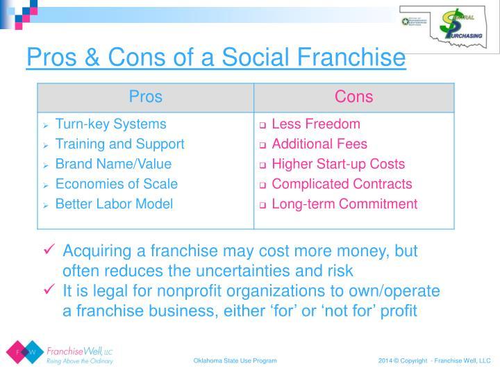 Advantages & Disadvantages of a McDonald's Franchise