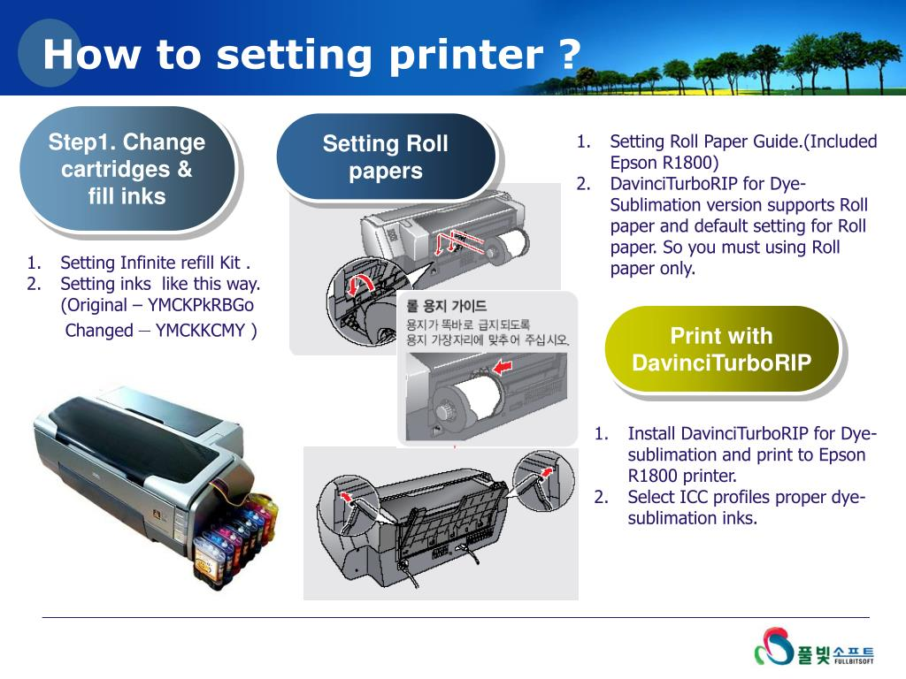 PPT - DavinciTurboRIP SW for Small Dye-Sublimation printer