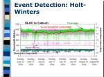 event detection holt winters1