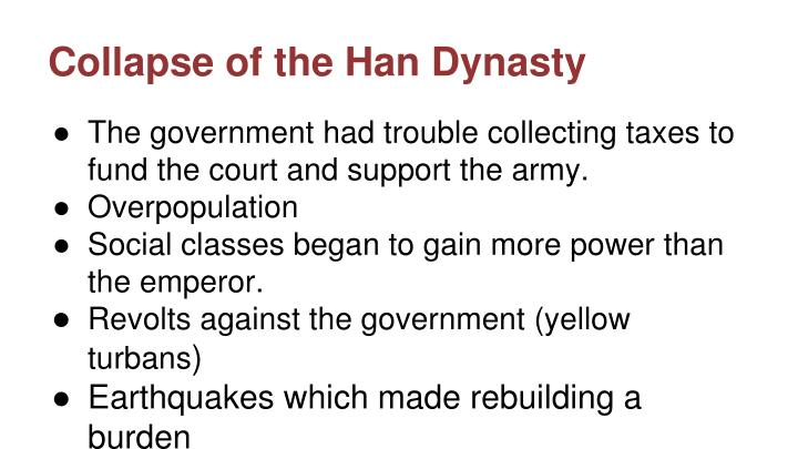 Collapse of the Han Dynasty