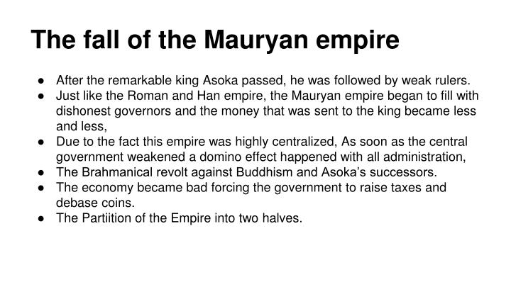 The fall of the Mauryan empire