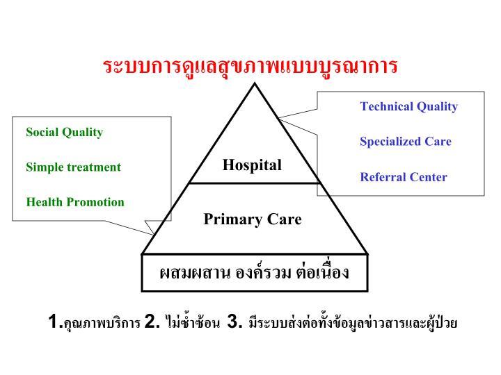 ระบบการดูแลสุขภาพแบบบูรณาการ