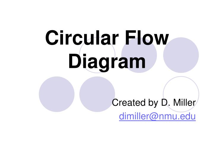 Ppt circular flow diagram powerpoint presentation id6045661 circular flow diagram ccuart Image collections