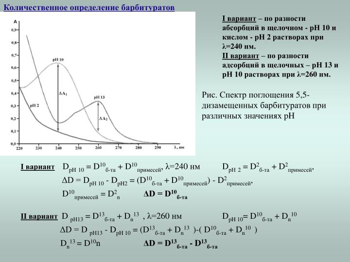 Количественное определение барбитуратов