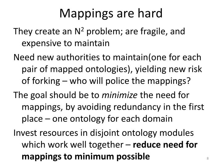 Mappings are hard