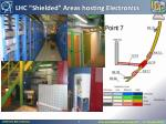 lhc shielded areas hosting electronics
