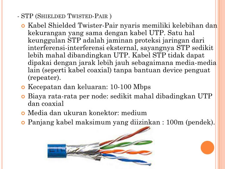 - STP (Shielded Twisted-Pair )