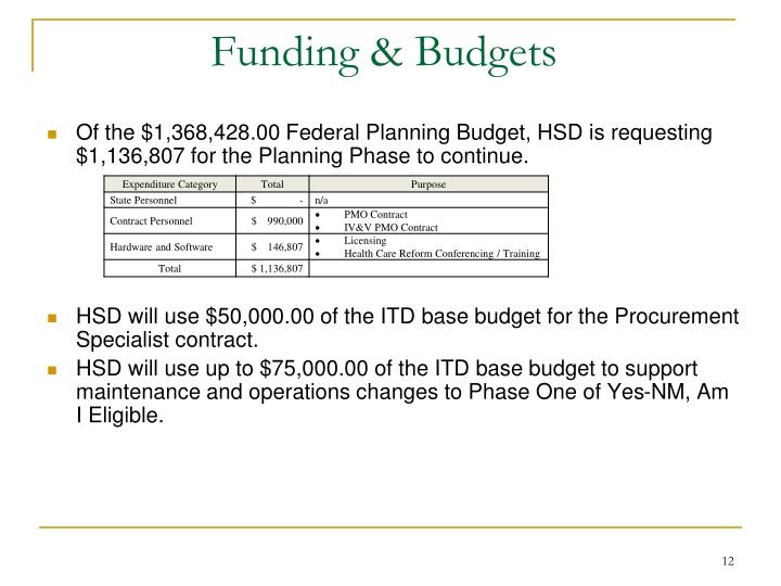 Funding & Budgets