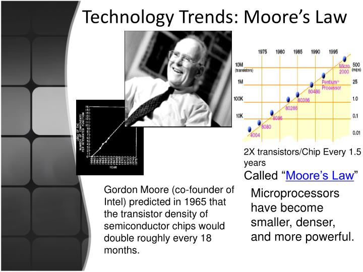 Technology Trends: Moore's Law