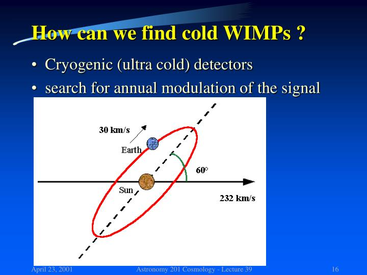How can we find cold WIMPs ?