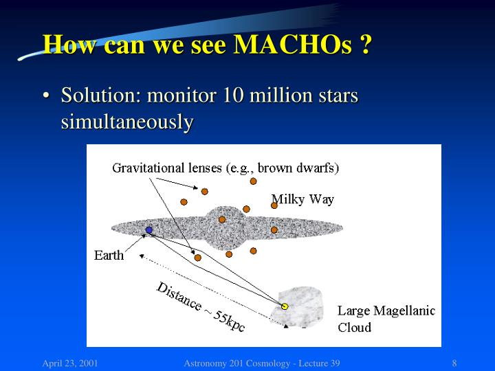 How can we see MACHOs ?
