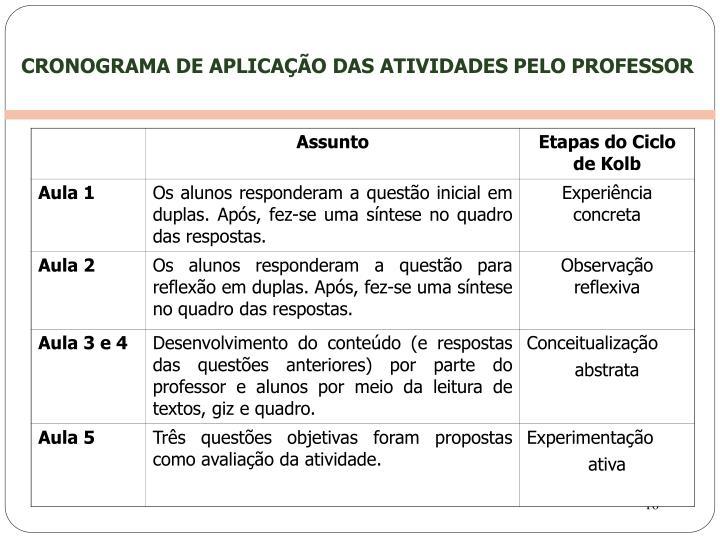 CRONOGRAMA DE APLICAÇÃO DAS ATIVIDADES PELO PROFESSOR
