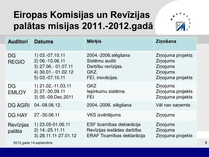 Eiropas komisijas un rev zijas pal tas misijas 2011 2012 gad