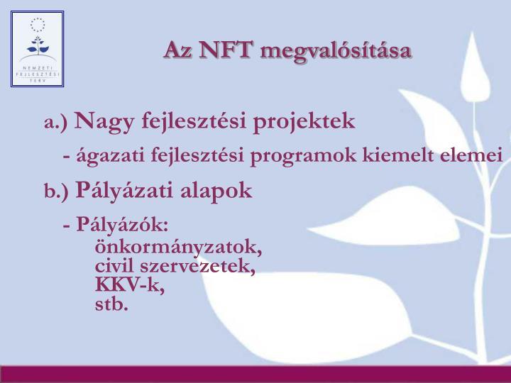 Az NFT megvalósítása