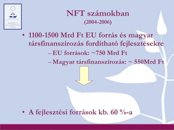 NFT számokban