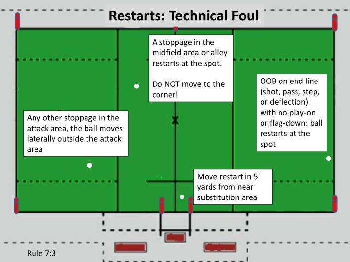 Restarts: Technical Foul