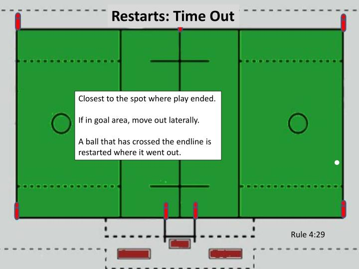 Restarts: Time Out