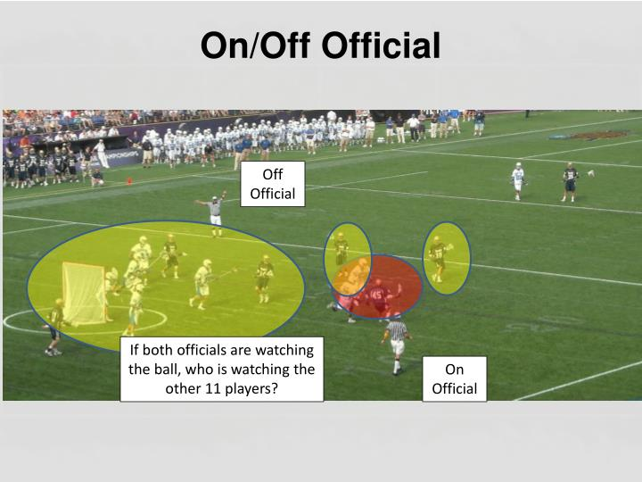 On/Off Official