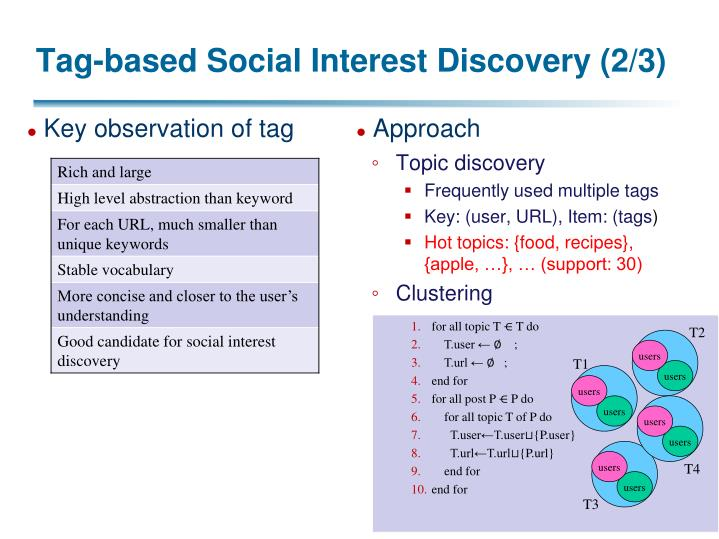 Tag-based Social Interest Discovery (2/3)