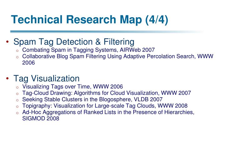 Technical Research Map (4/4)