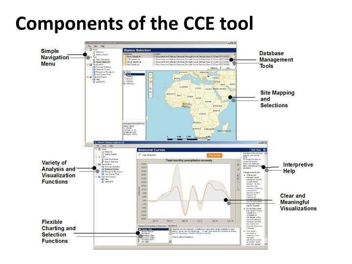Components of the CCE tool