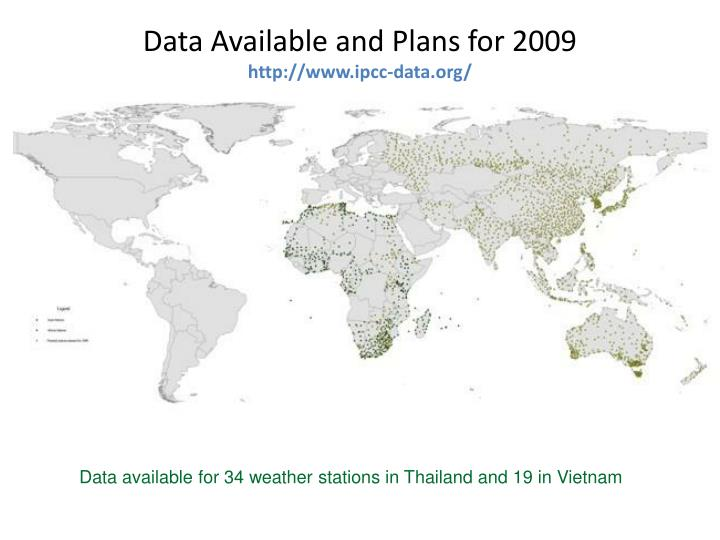 Data Available and Plans for 2009