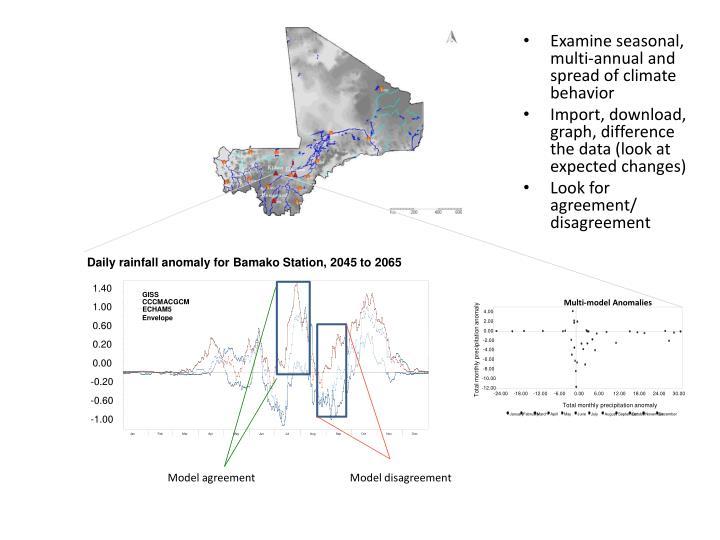 Multi-model Anomalies