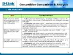 competitive comparison analysis2