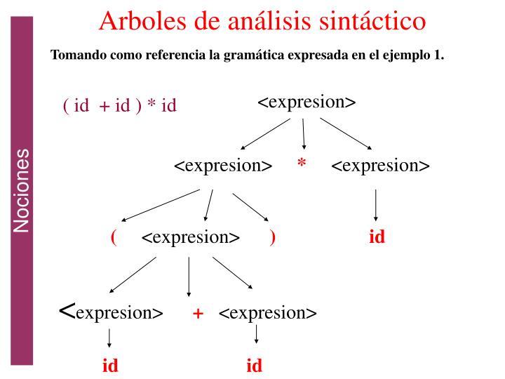 Arboles de análisis sintáctico