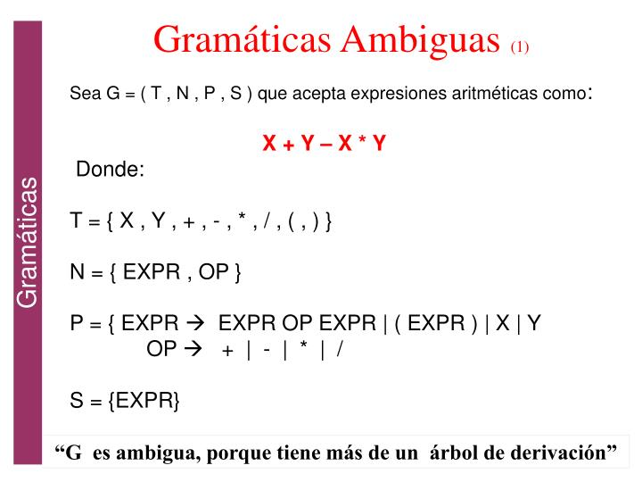 Gramáticas Ambiguas