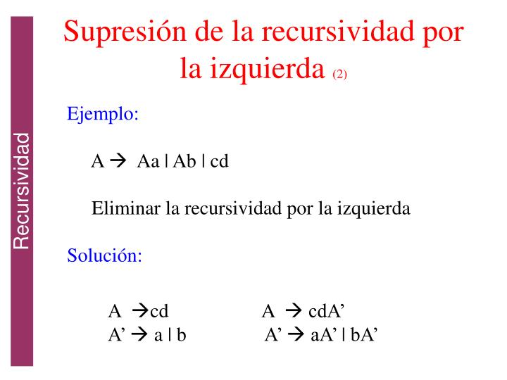 Supresión de la recursividad por la izquierda