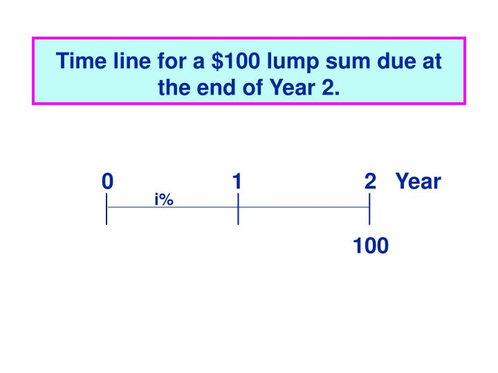 Time line for a $100 lump sum due at the end of Year 2.