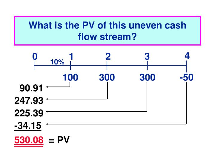 What is the PV of this uneven cash